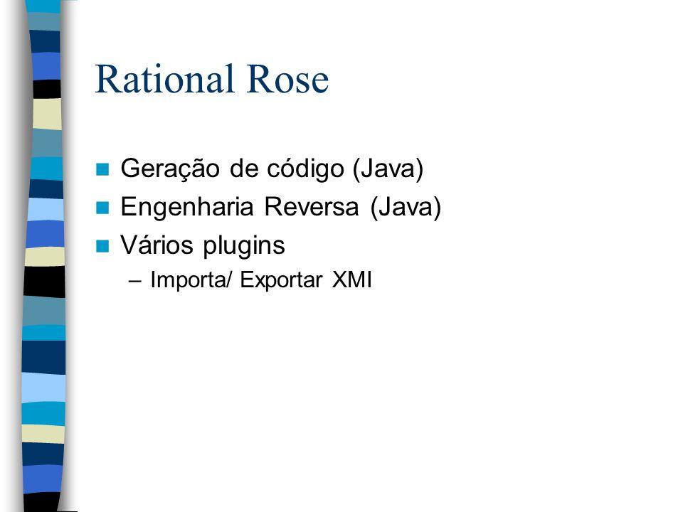 Rational Rose Geração de código (Java) Engenharia Reversa (Java) Vários plugins –Importa/ Exportar XMI