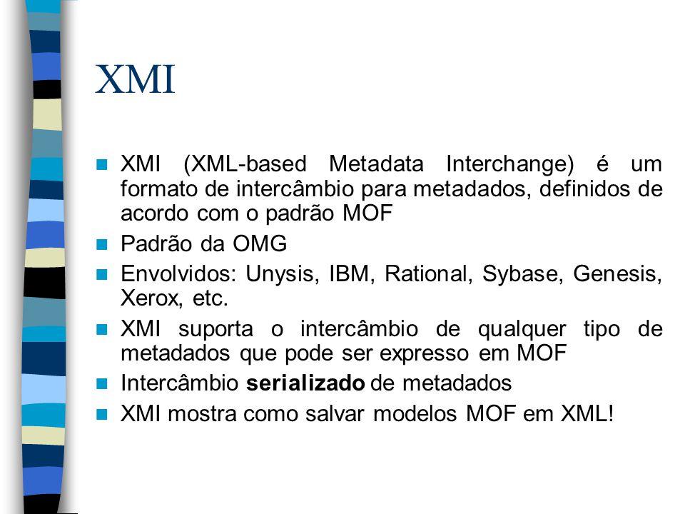 XMI XMI (XML-based Metadata Interchange) é um formato de intercâmbio para metadados, definidos de acordo com o padrão MOF Padrão da OMG Envolvidos: Unysis, IBM, Rational, Sybase, Genesis, Xerox, etc.