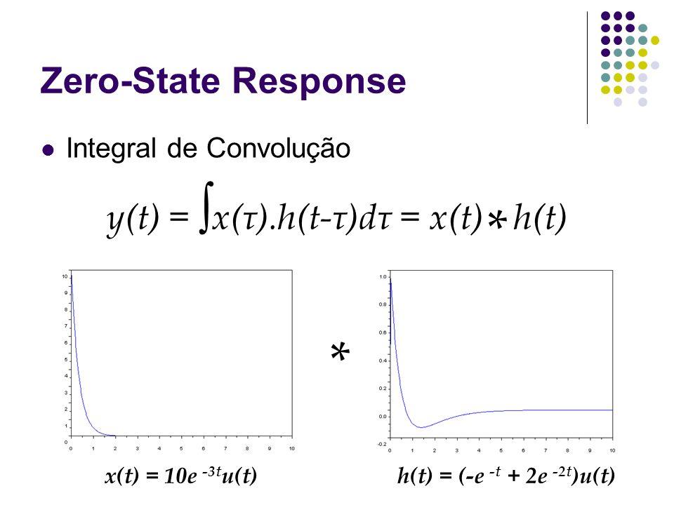 Zero-State Response Integral de Convolução y(t) = ∫ x(τ).h(t-τ)dτ = x(t) * h(t) * h(t) = (-e -t + 2e -2t )u(t)x(t) = 10e -3t u(t)