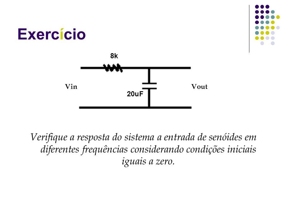 Exercício VinVout 8k 20uF Verifique a resposta do sistema a entrada de senóides em diferentes frequências considerando condições iniciais iguais a zer