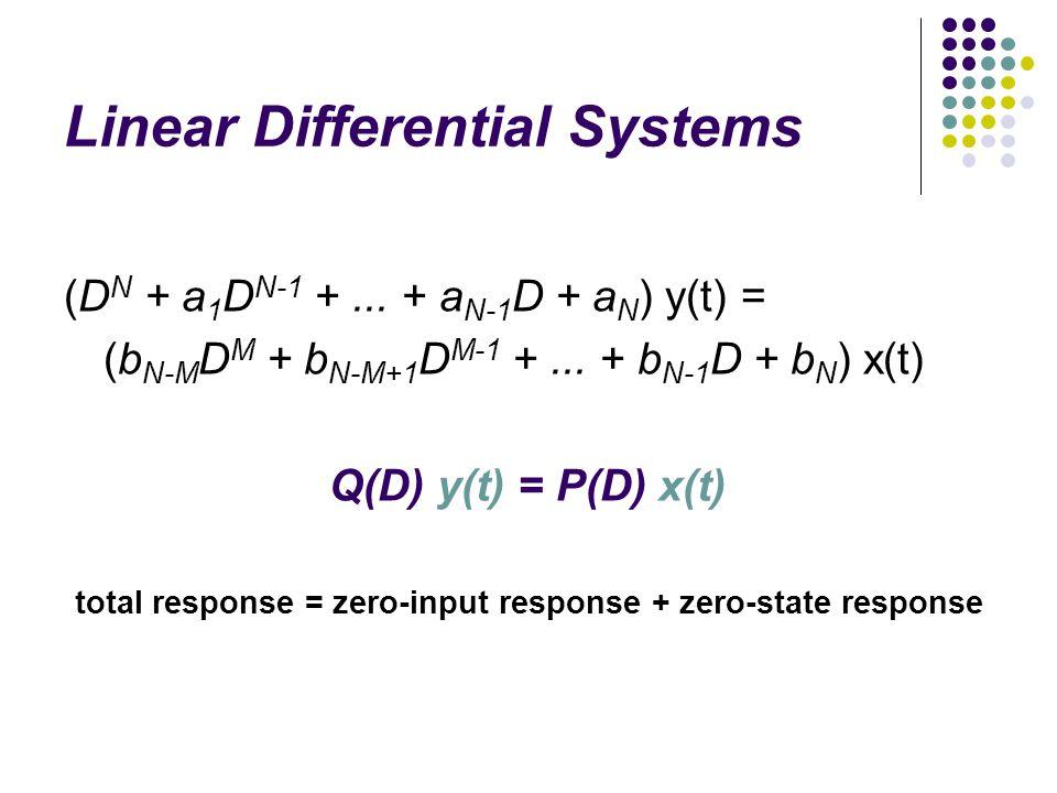 Linear Differential Systems (D N + a 1 D N-1 +... + a N-1 D + a N ) y(t) = (b N-M D M + b N-M+1 D M-1 +... + b N-1 D + b N ) x(t) Q(D) y(t) = P(D) x(t