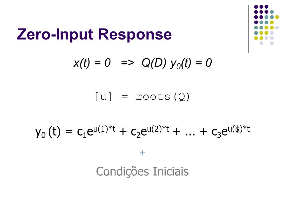 Zero-Input Response x(t) = 0 => Q(D) y 0 (t) = 0 [u] = roots(Q) y 0 (t) = c 1 e u(1)*t + c 2 e u(2)*t +... + c 3 e u($)*t + Condições Iniciais