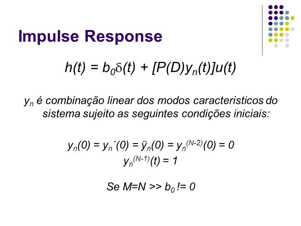 Impulse Response h(t) = b 0 δ (t) + [P(D)y n (t)]u(t) y n é combinação linear dos modos caracteristicos do sistema sujeito as seguintes condições inic