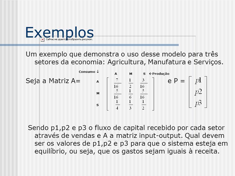 Interpretando o sistema Como o sistema é fechado, a soma das colunas deve ser 1 (tudo que é produzido deve ser consumido internamente) Solução: AP = P AP-P = 0 (A-I)P = 0 A solução é [ p1; p2; p3 ] = [ 1; 3/4; 1]*s.