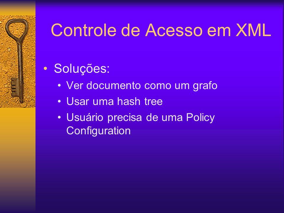 Controle de Acesso em XML Soluções: Ver documento como um grafo Usar uma hash tree Usuário precisa de uma Policy Configuration