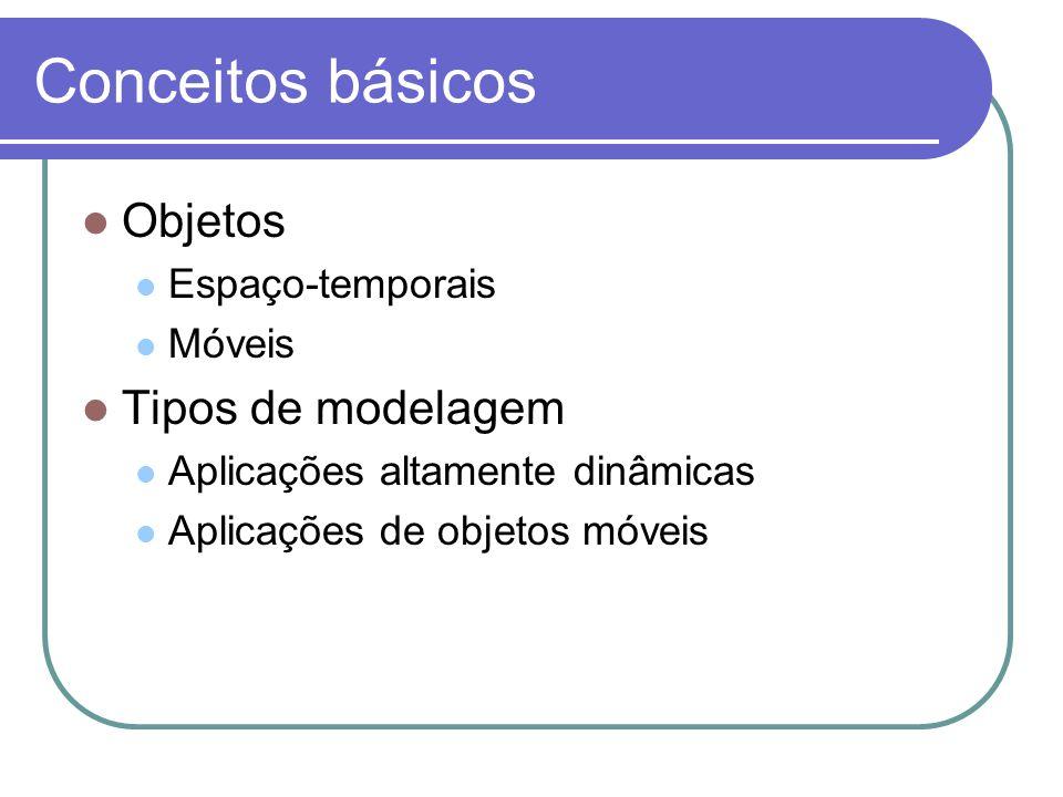 Conceitos básicos Objetos Espaço-temporais Móveis Tipos de modelagem Aplicações altamente dinâmicas Aplicações de objetos móveis