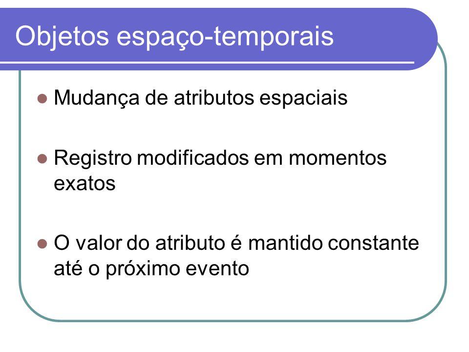 Objetos espaço-temporais Mudança de atributos espaciais Registro modificados em momentos exatos O valor do atributo é mantido constante até o próximo