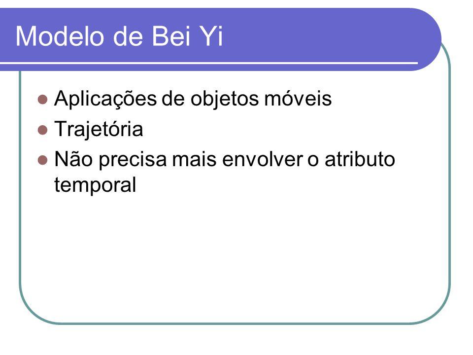 Modelo de Bei Yi Aplicações de objetos móveis Trajetória Não precisa mais envolver o atributo temporal