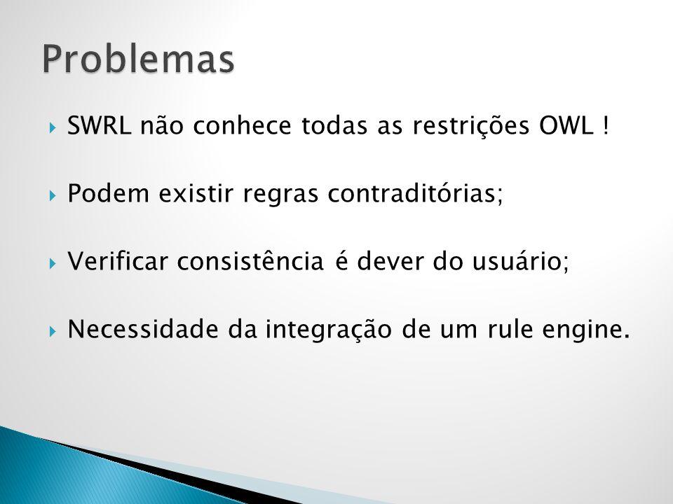  SWRL não conhece todas as restrições OWL !  Podem existir regras contraditórias;  Verificar consistência é dever do usuário;  Necessidade da inte