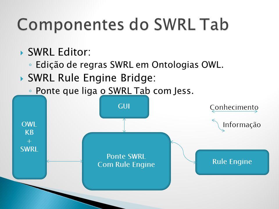  SWRL Editor: ◦ Edição de regras SWRL em Ontologias OWL.  SWRL Rule Engine Bridge: ◦ Ponte que liga o SWRL Tab com Jess. GUI Rule Engine OWL KB + SW