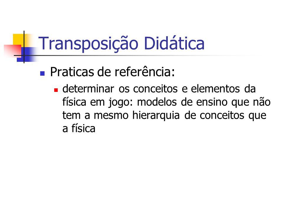 Transposição Didática Praticas de referência: determinar os conceitos e elementos da física em jogo: modelos de ensino que não tem a mesmo hierarquia de conceitos que a física