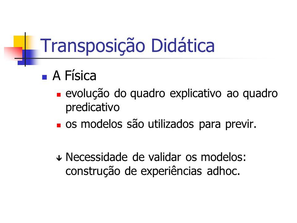 Transposição Didática A Física evolução do quadro explicativo ao quadro predicativo os modelos são utilizados para previr.