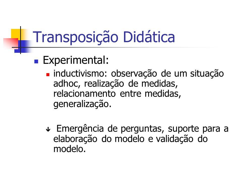 Transposição Didática Experimental: inductivismo: observação de um situação adhoc, realização de medidas, relacionamento entre medidas, generalização.