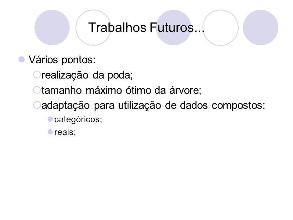 Trabalhos Futuros...