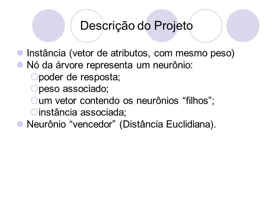 Descrição do Projeto Instância (vetor de atributos, com mesmo peso) Nó da árvore representa um neurônio:  poder de resposta;  peso associado;  um vetor contendo os neurônios filhos ;  instância associada; Neurônio vencedor (Distância Euclidiana).