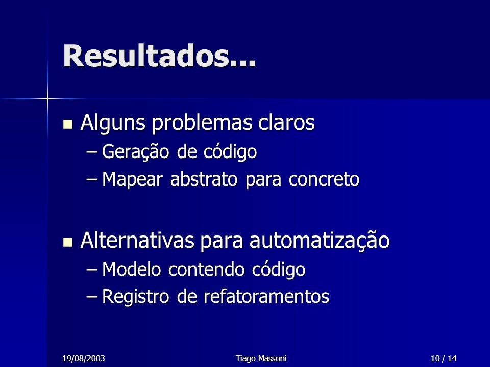 19/08/2003Tiago Massoni10 / 14 Resultados... Alguns problemas claros Alguns problemas claros –Geração de código –Mapear abstrato para concreto Alterna