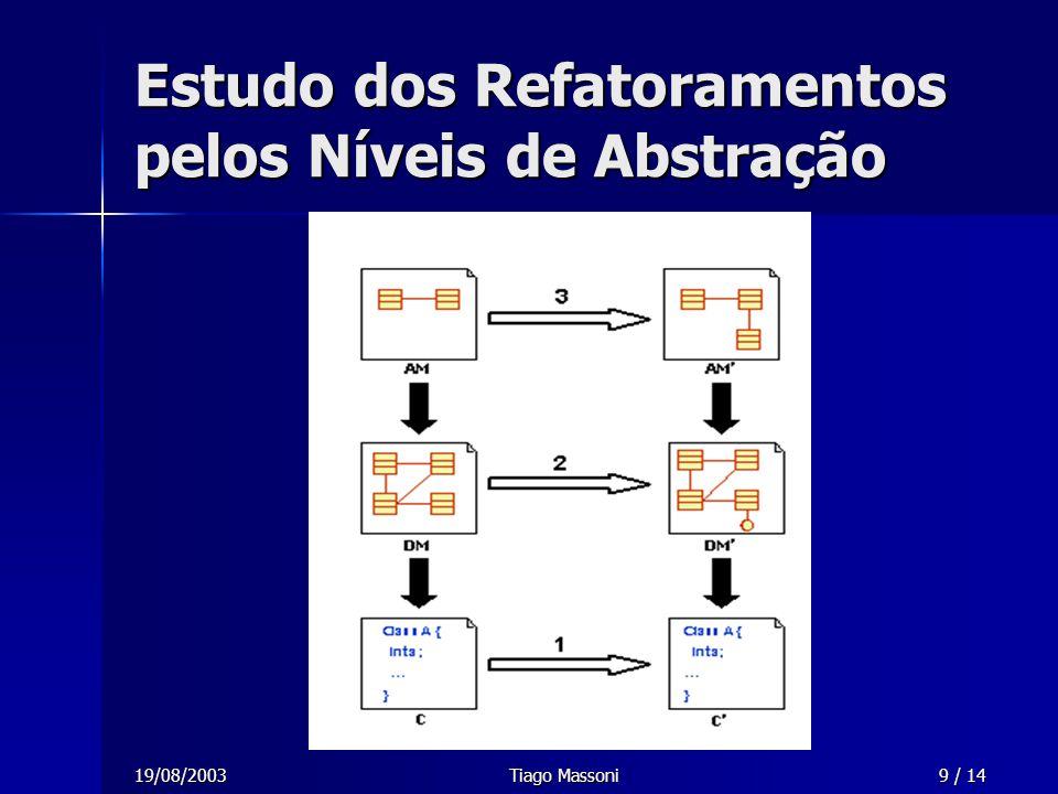 19/08/2003Tiago Massoni9 / 14 Estudo dos Refatoramentos pelos Níveis de Abstração