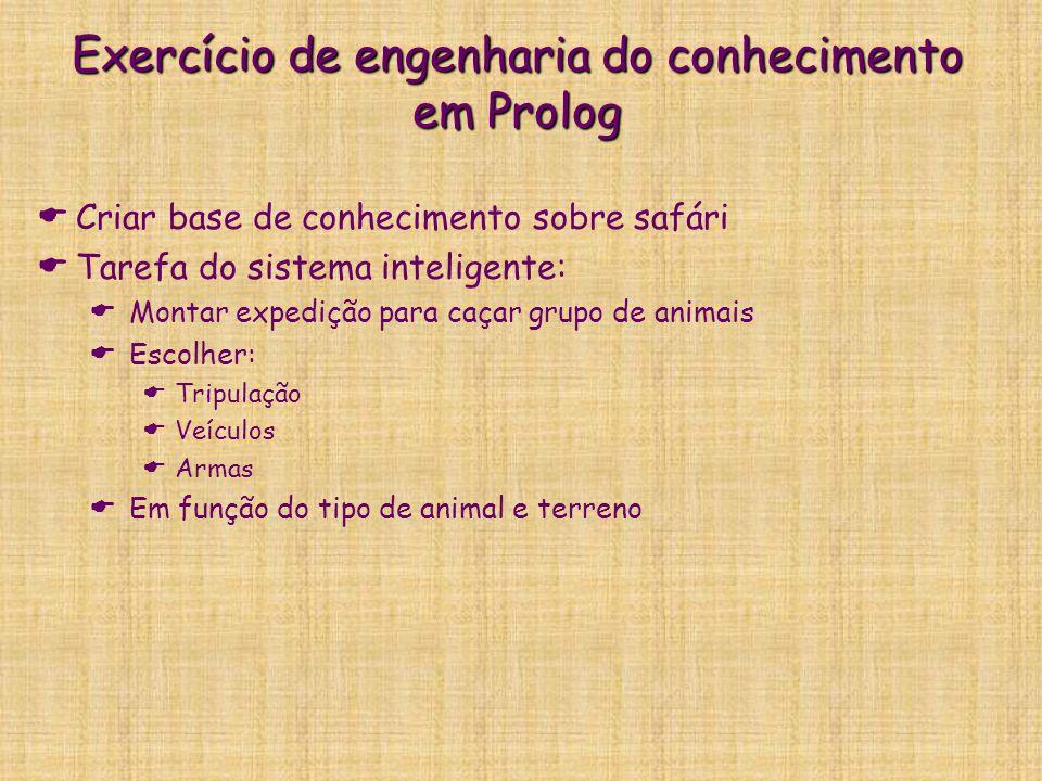 Exercício de engenharia do conhecimento em Prolog  Criar base de conhecimento sobre safári  Tarefa do sistema inteligente:  Montar expedição para c