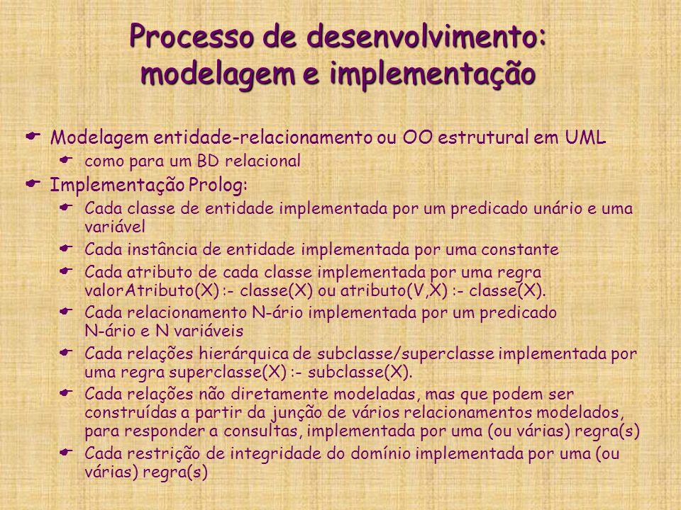 Processo de desenvolvimento: modelagem e implementação  Modelagem entidade-relacionamento ou OO estrutural em UML  como para um BD relacional  Impl