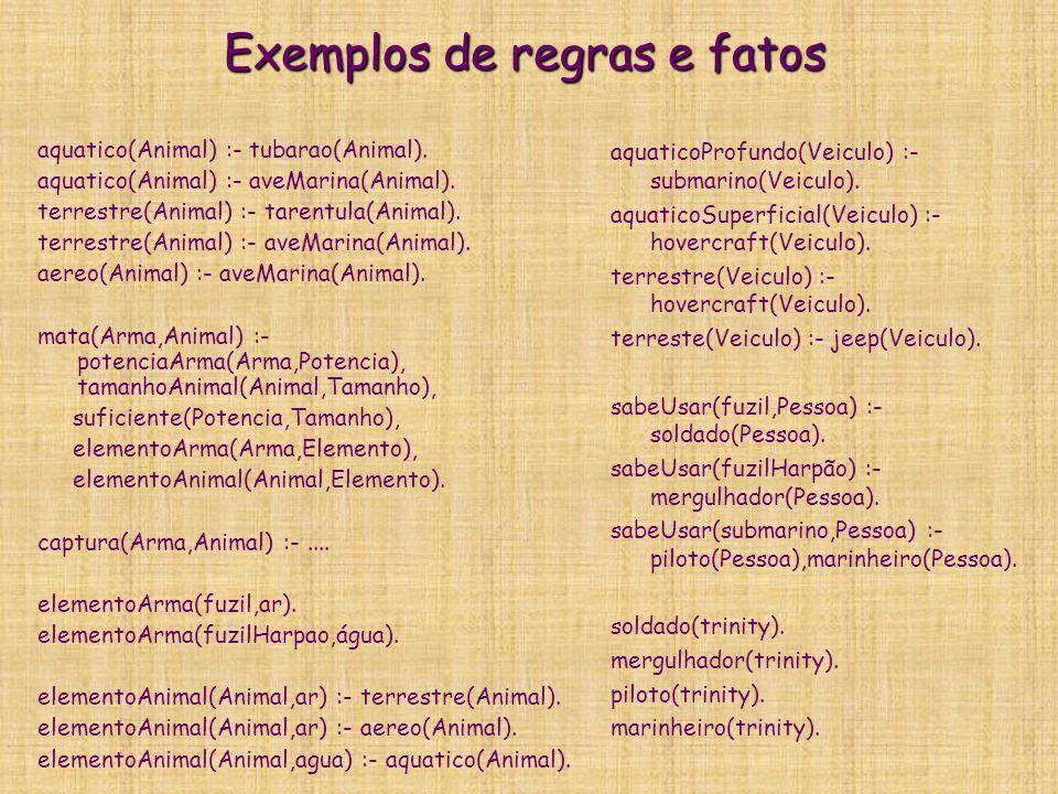 Exemplos de regras e fatos aquatico(Animal) :- tubarao(Animal). aquatico(Animal) :- aveMarina(Animal). terrestre(Animal) :- tarentula(Animal). terrest