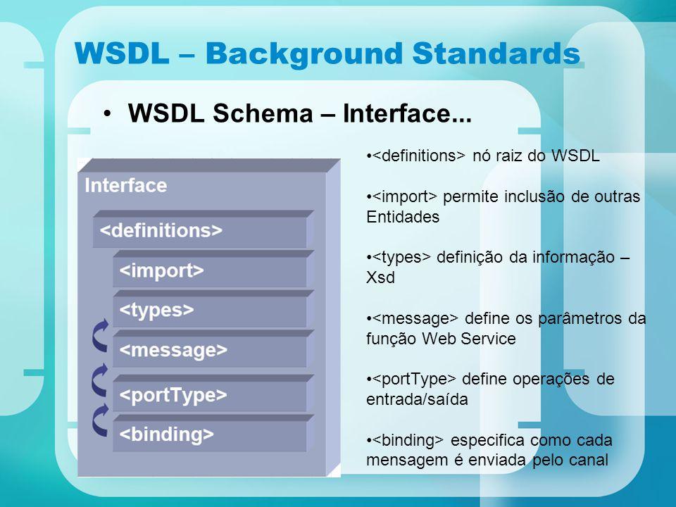 WSDL – Background Standards WSDL Schema – Interface... nó raiz do WSDL permite inclusão de outras Entidades definição da informação – Xsd define os pa
