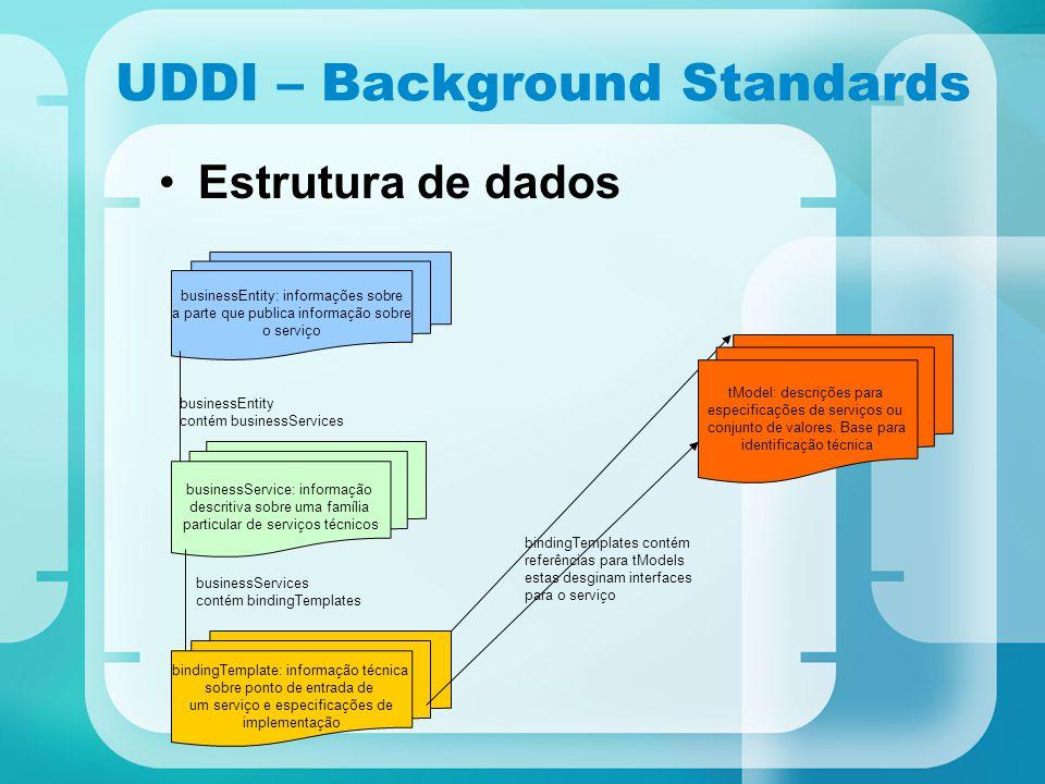 Estrutura de dados businessEntity: informações sobre a parte que publica informação sobre o serviço businessEntity contém businessServices businessSer