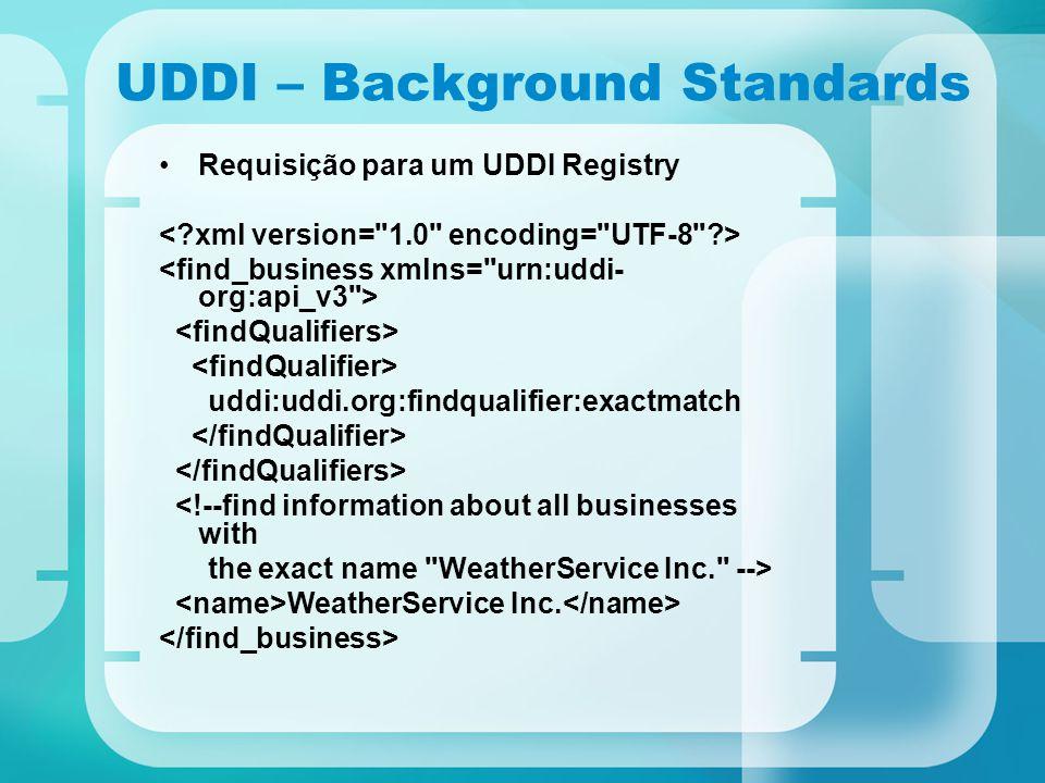UDDI – Background Standards Requisição para um UDDI Registry uddi:uddi.org:findqualifier:exactmatch <!--find information about all businesses with the