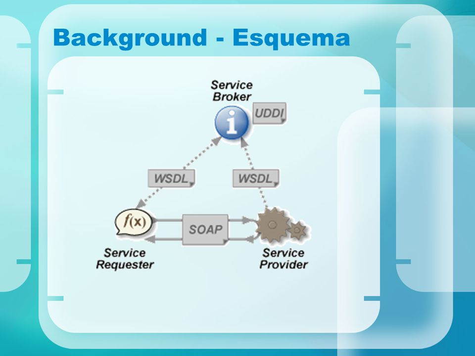 Background - Esquema