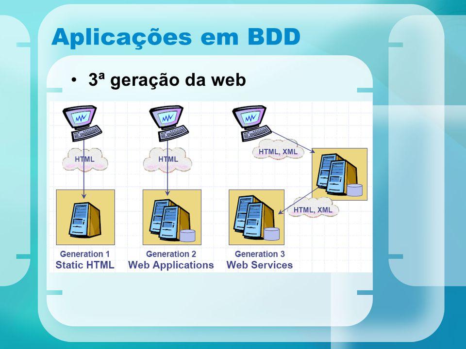 Aplicações em BDD 3ª geração da web