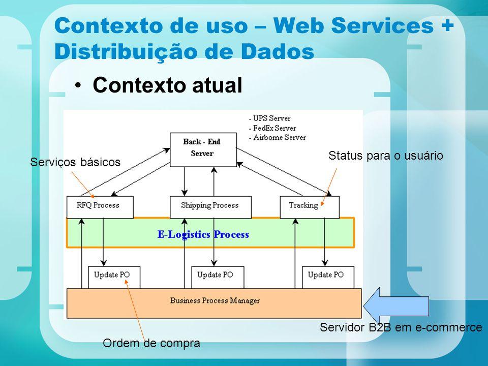 Contexto de uso – Web Services + Distribuição de Dados Contexto atual Serviços básicos Ordem de compra Servidor B2B em e-commerce Status para o usuári