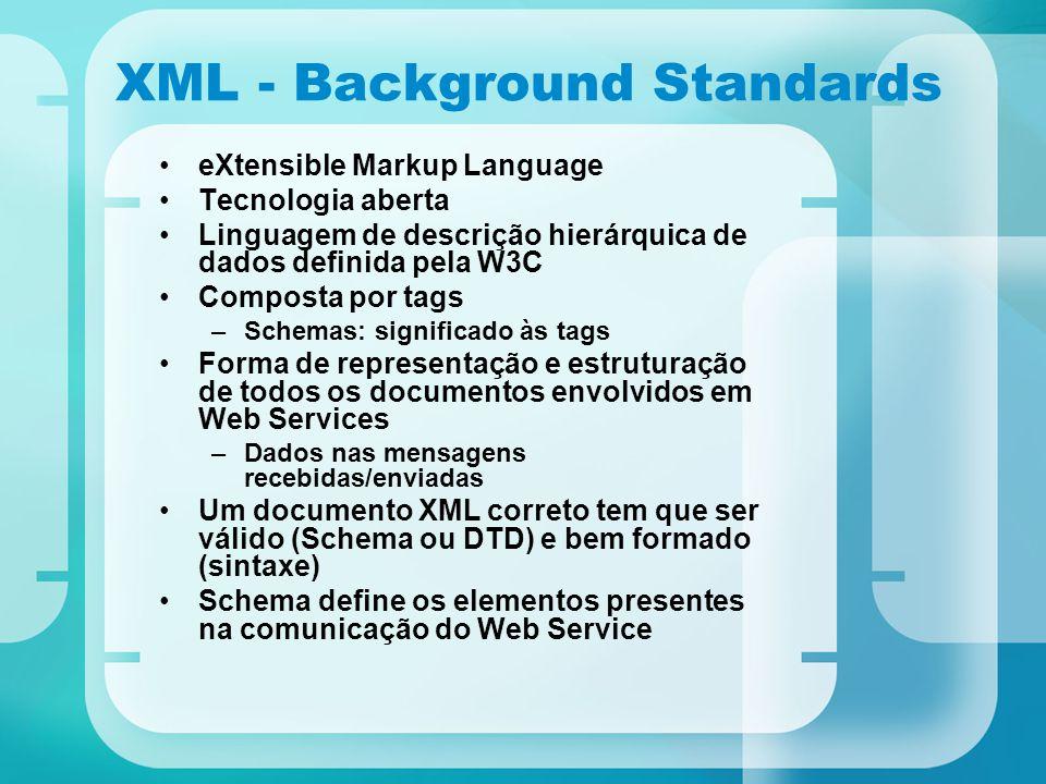 XML - Background Standards eXtensible Markup Language Tecnologia aberta Linguagem de descrição hierárquica de dados definida pela W3C Composta por tag