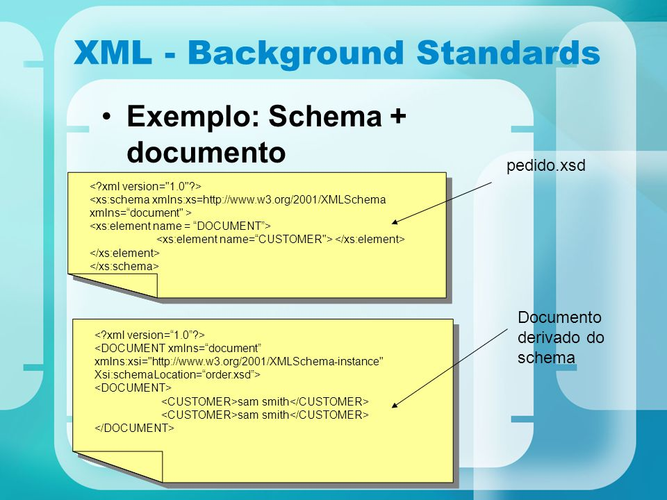"XML - Background Standards Exemplo: Schema + documento pedido.xsd <DOCUMENT xmlns=""document"" xmlns:xsi="