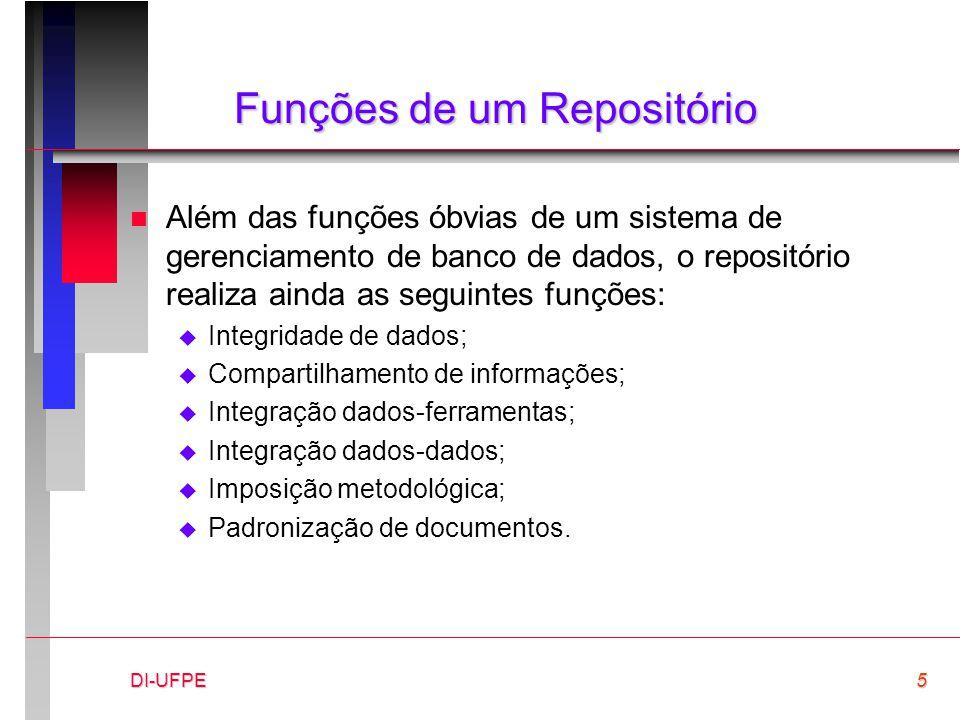DI-UFPE5 Funções de um Repositório n Além das funções óbvias de um sistema de gerenciamento de banco de dados, o repositório realiza ainda as seguintes funções:  Integridade de dados;  Compartilhamento de informações;  Integração dados-ferramentas;  Integração dados-dados;  Imposição metodológica;  Padronização de documentos.