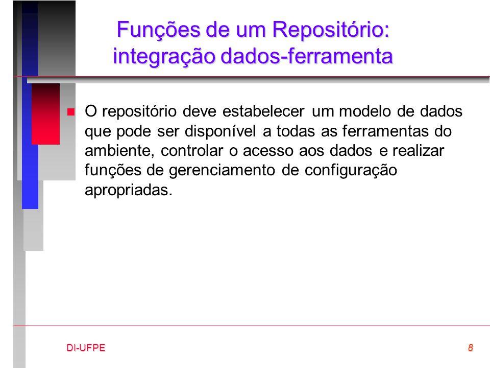 DI-UFPE8 Funções de um Repositório: integração dados-ferramenta n O repositório deve estabelecer um modelo de dados que pode ser disponível a todas as ferramentas do ambiente, controlar o acesso aos dados e realizar funções de gerenciamento de configuração apropriadas.