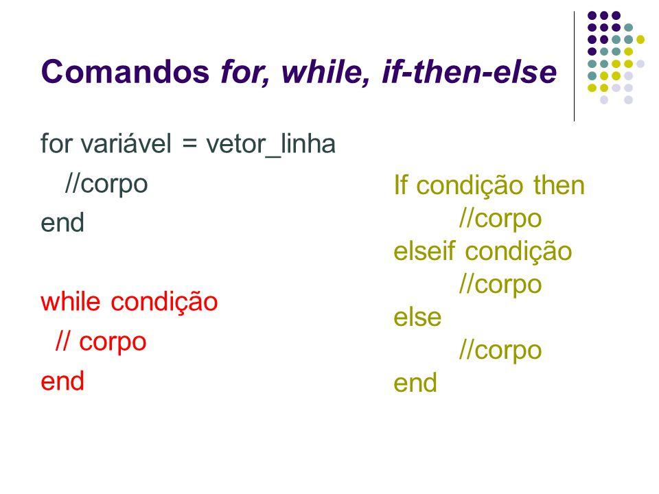Plot: Funções Lembrando: function[retorno] = nome(param) Ex.: Funcão degrau (Step) t = [-%pi:0.01:%pi] ou linspace(-%pi,%pi,100) plot (t, degrau(t),['color'])