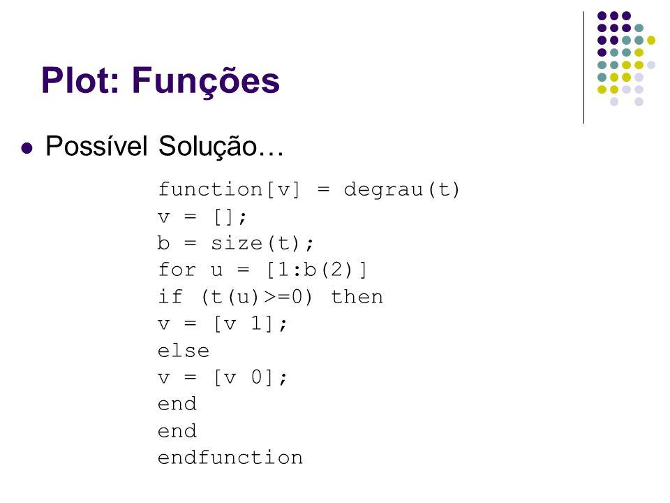 Plot: Função Exponecial e st s = a + bj // s = ±1 ± 2*%pi*%i a < 0a > 0