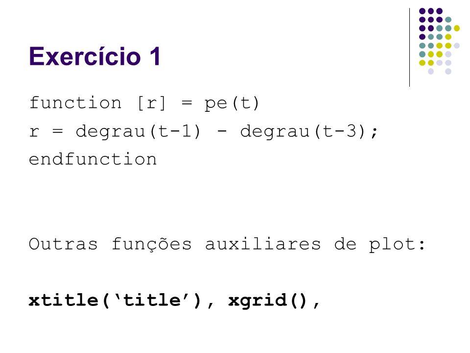 Integração [x]=integrate('expr', 'v',x0,x1) Exercício: Calcular a energia do sinal do exercício anterior.