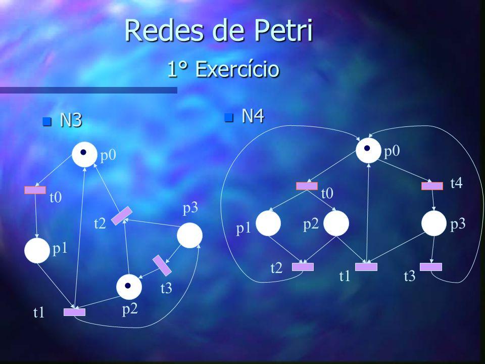 Redes de Petri 1° Exercício n N3 n N4 p0 p1 t0 t1 t3 p2 p3 t2 p0 p2 t0 p3 t2 p1 t1t3 t4