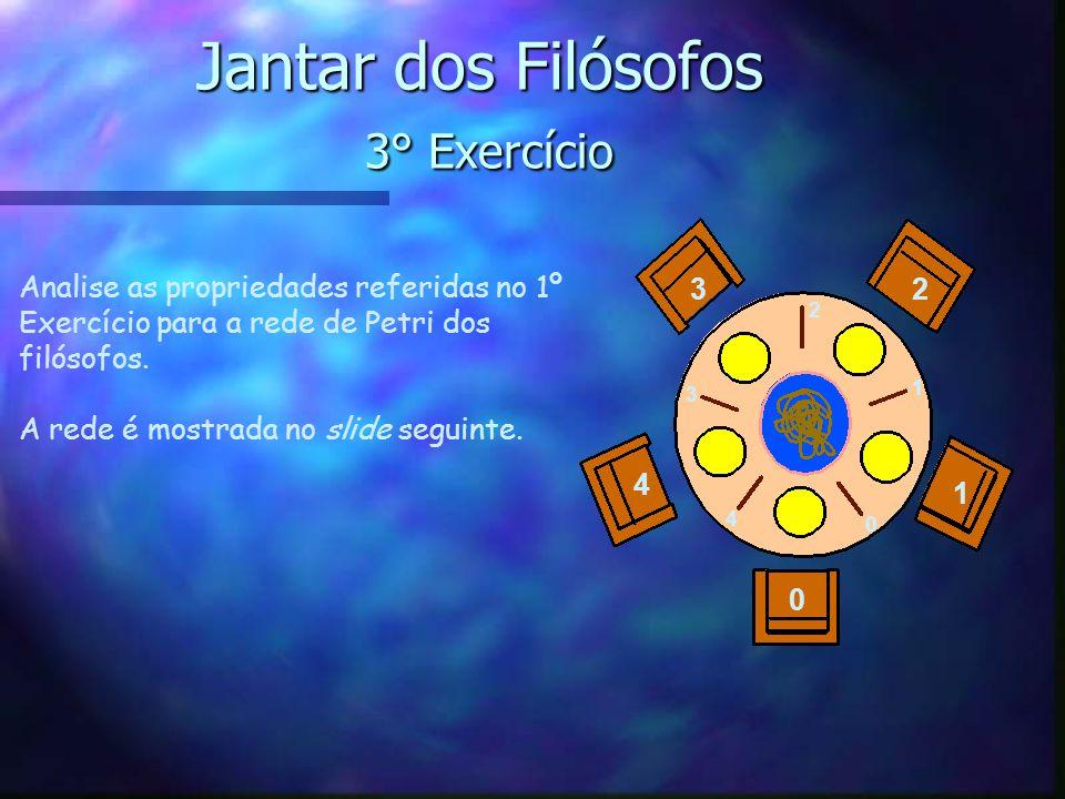 Jantar dos Filósofos 3° Exercício Analise as propriedades referidas no 1º Exercício para a rede de Petri dos filósofos. A rede é mostrada no slide seg