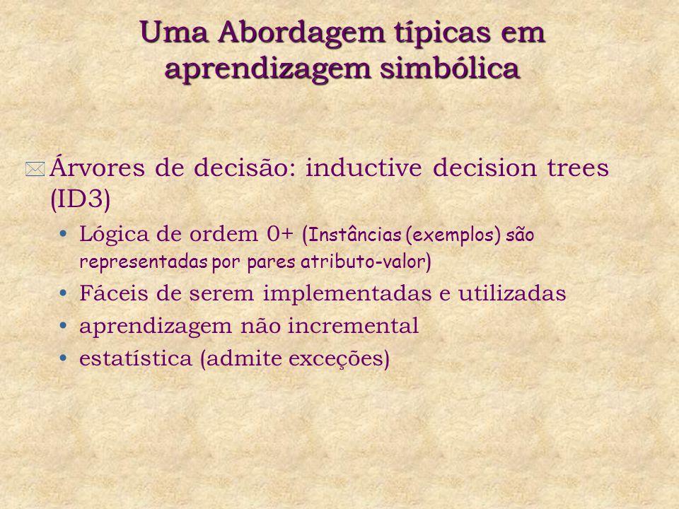 Uma Abordagem típicas em aprendizagem simbólica * Árvores de decisão: inductive decision trees (ID3) Lógica de ordem 0+ ( Instâncias (exemplos) são representadas por pares atributo-valor ) Fáceis de serem implementadas e utilizadas aprendizagem não incremental estatística (admite exceções)