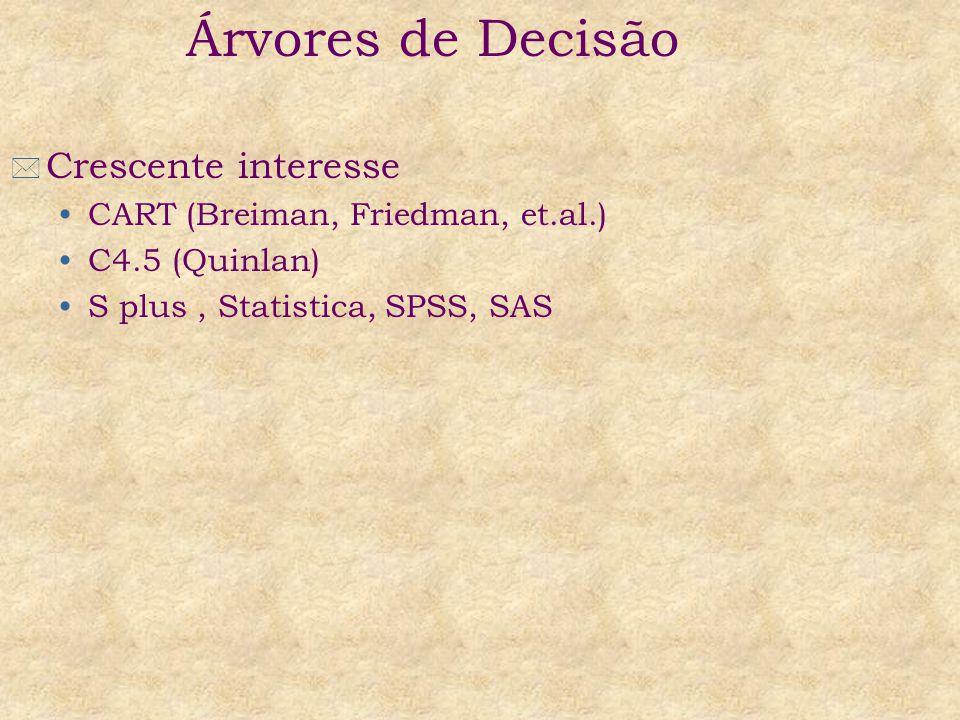 * Crescente interesse CART (Breiman, Friedman, et.al.) C4.5 (Quinlan) S plus, Statistica, SPSS, SAS Árvores de Decisão