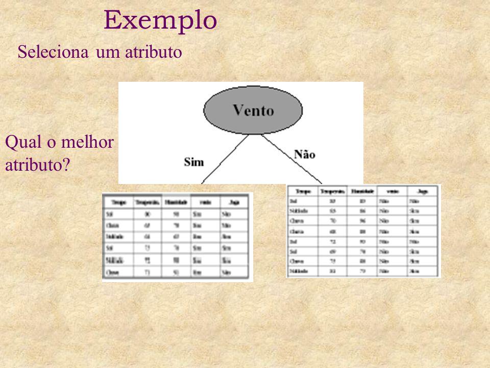 Exemplo Seleciona um atributo Qual o melhor atributo?