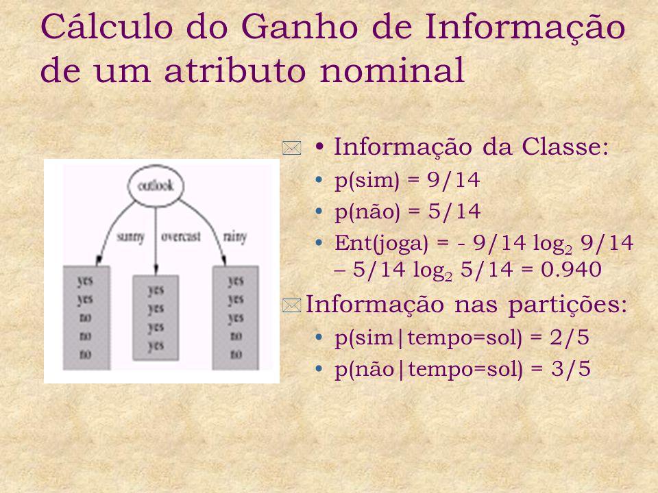 * Informação da Classe: p(sim) = 9/14 p(não) = 5/14 Ent(joga) = - 9/14 log 2 9/14 – 5/14 log 2 5/14 = 0.940 * Informação nas partições: p(sim|tempo=sol) = 2/5 p(não|tempo=sol) = 3/5 Cálculo do Ganho de Informação de um atributo nominal