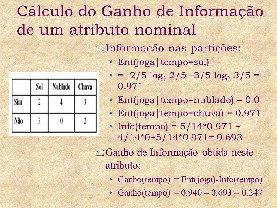 * Informação nas partições: Ent(joga|tempo=sol) = -2/5 log 2 2/5 –3/5 log 2 3/5 = 0.971 Ent(joga|tempo=nublado) = 0.0 Ent(joga|tempo=chuva) = 0.971 Info(tempo) = 5/14*0.971 + 4/14*0+5/14*0.971= 0.693 * Ganho de Informação obtida neste atributo: Ganho(tempo) = Ent(joga)-Info(tempo) Ganho(tempo) = 0.940 – 0.693 = 0.247 Cálculo do Ganho de Informação de um atributo nominal