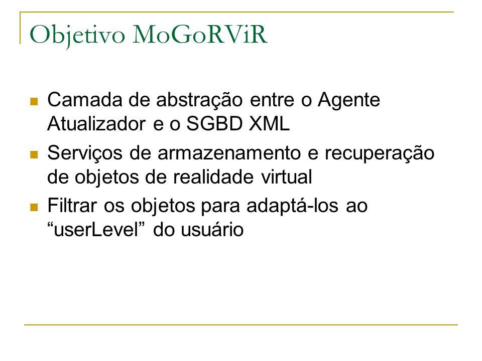 Objetivo MoGoRViR Camada de abstração entre o Agente Atualizador e o SGBD XML Serviços de armazenamento e recuperação de objetos de realidade virtual Filtrar os objetos para adaptá-los ao userLevel do usuário