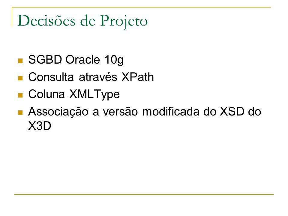 Decisões de Projeto SGBD Oracle 10g Consulta através XPath Coluna XMLType Associação a versão modificada do XSD do X3D