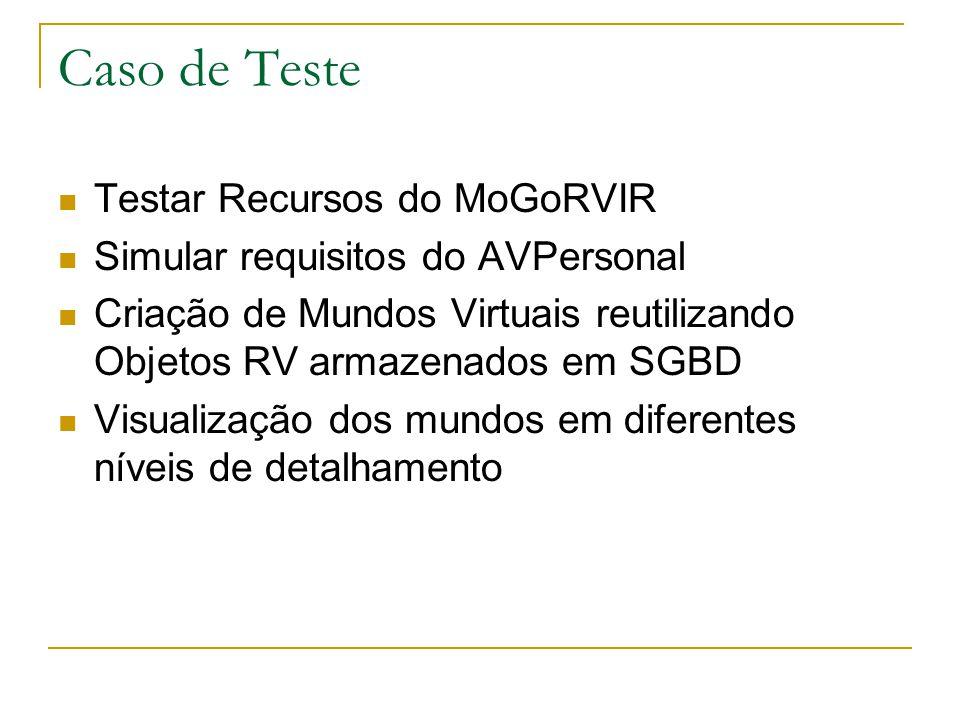 Caso de Teste Testar Recursos do MoGoRVIR Simular requisitos do AVPersonal Criação de Mundos Virtuais reutilizando Objetos RV armazenados em SGBD Visualização dos mundos em diferentes níveis de detalhamento