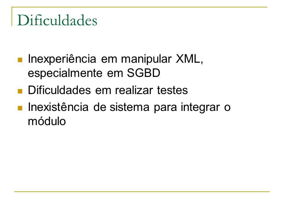 Dificuldades Inexperiência em manipular XML, especialmente em SGBD Dificuldades em realizar testes Inexistência de sistema para integrar o módulo