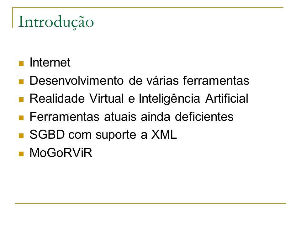 Introdução Internet Desenvolvimento de várias ferramentas Realidade Virtual e Inteligência Artificial Ferramentas atuais ainda deficientes SGBD com suporte a XML MoGoRViR
