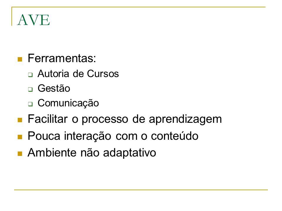 AVE Ferramentas:  Autoria de Cursos  Gestão  Comunicação Facilitar o processo de aprendizagem Pouca interação com o conteúdo Ambiente não adaptativo
